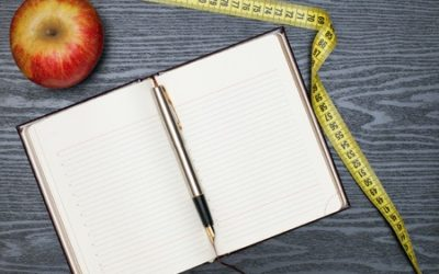 A Simple Tool to Help You Ditch Calorie Counting and Food Rules- Part 3